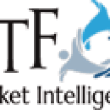Supplier Risk Management Market to Witness Massive Growth|SAP, MasterControl, HICX Solutions
