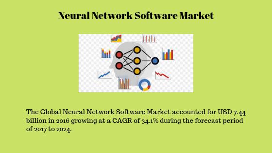 Neural Network Software Market is Booming at a Pace of 34% CAGR| Neural Technologies, IBM, Google, Slagkryssaren 1