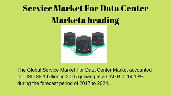 Data Center Service Market Qualitative Analysis Reveals Highest Growth in Future  IBM , Equini, Dell, Bharat Sanchar Nigam Limited 1