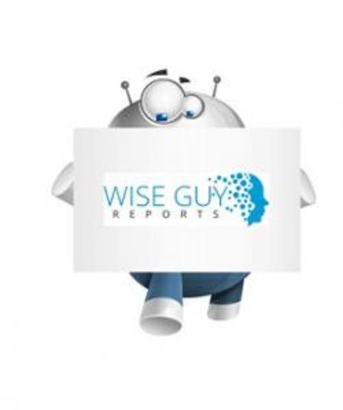 Global Digital Worker Market 2019 Global Top players, Share, Trend, Technology, Growth Analysis 2023 2