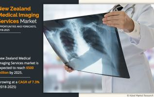 New Zealand Medical Imaging Services Market Consumption and Forecast to 2025 by Type & Region 2