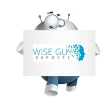 Robotics Software 2019 Global Trends, Market Size, Share, Status, SWOT Analysis and Forecast to 2025
