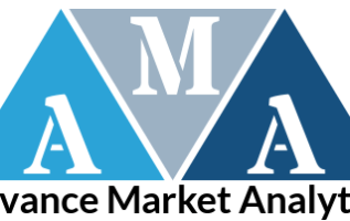 Cloud Accounting Software Market Growth Powered with Latest Development Scenario & Influencing Trends 1