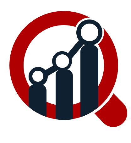 Application Container Market 2018 Global Expected to Grow at CAGR of 22% 6