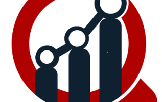 Oil and Gas Mobility Market 2019 Global Trend, Segmentation And Opportunities Forecast To 2022 5