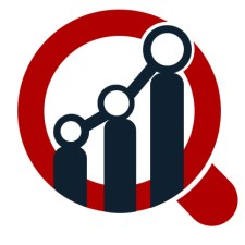 Tablet & Notebook Display Market 2019 - Global Opportunities, Business Strategy, Upcoming Trends, Competitive Landscape, Future Plans and Industry Growth with 8% of CAGR by Forecast 2023