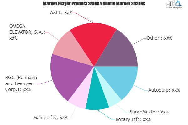 Discover French Polynesia Telecoms, Mobile and Broadband Market – 2019, Upcoming Trends, Growth Drivers and Challenges 2023 12