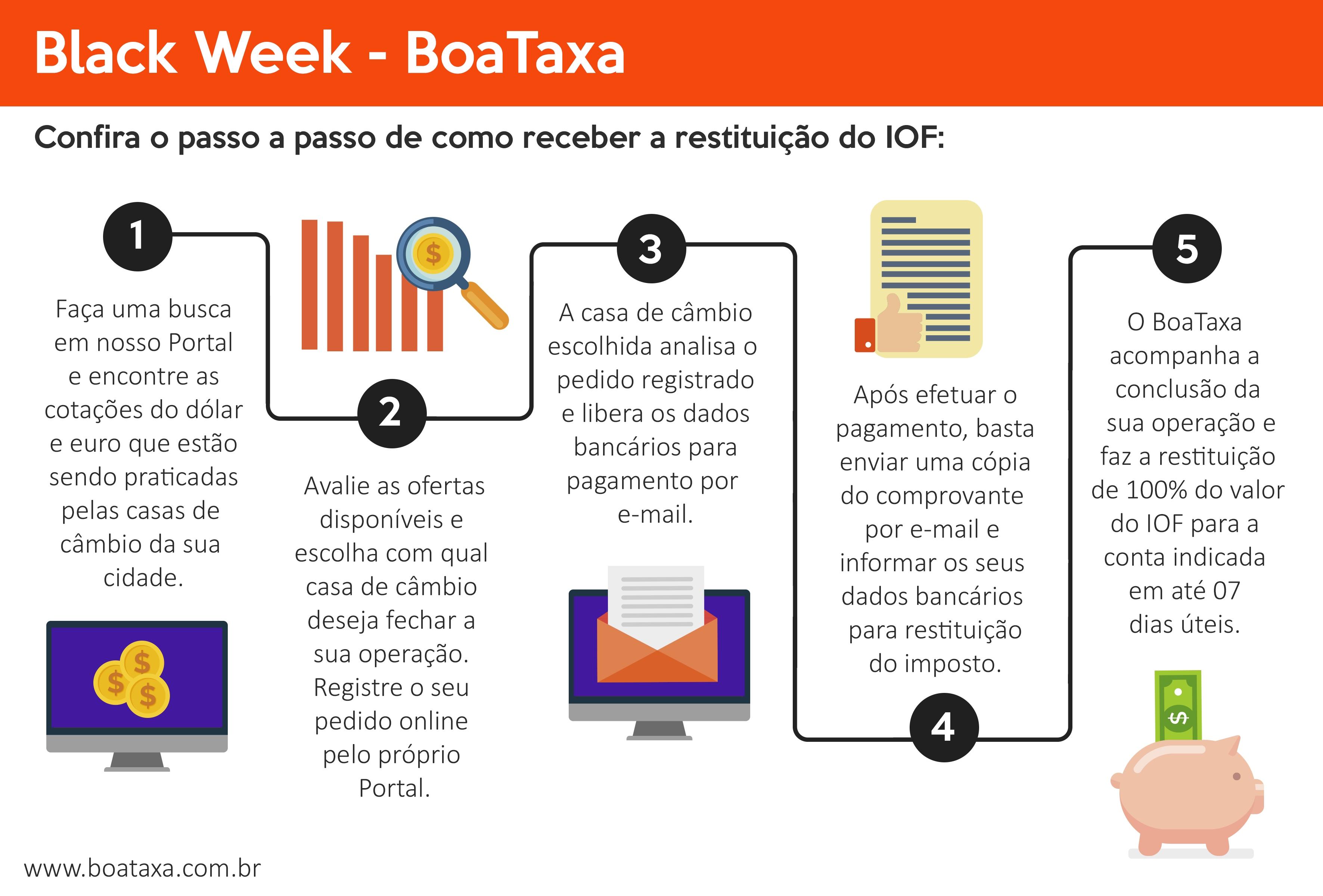 Boa Taxa
