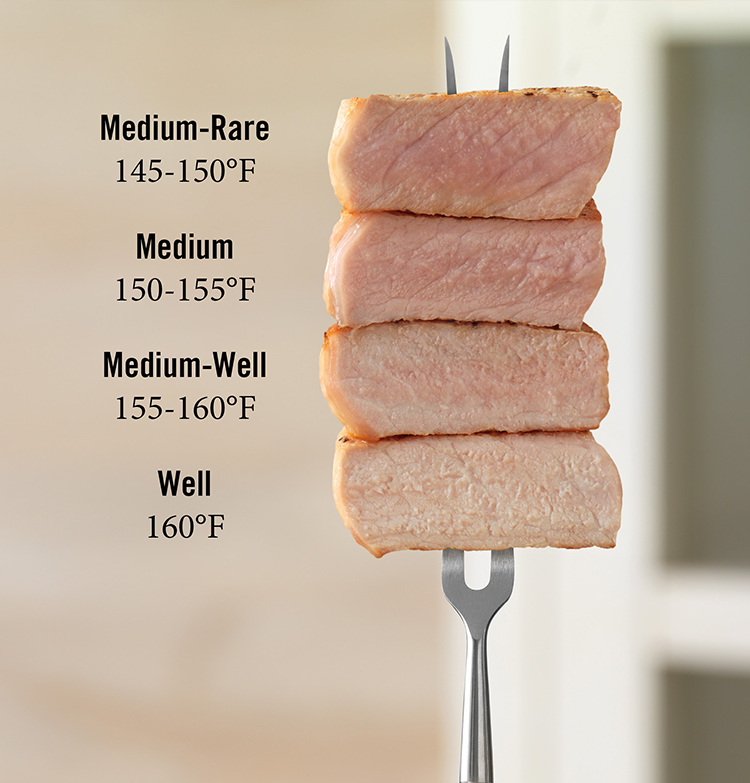 Pork Doneness Chart Image