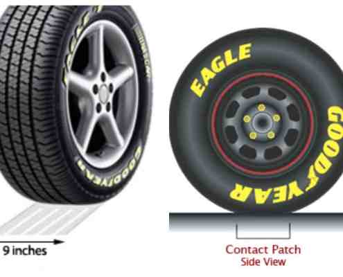 Contact Patch grip