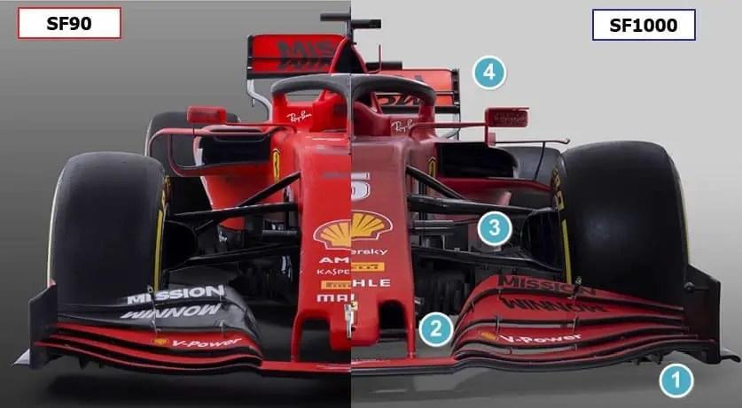 SF1000-SF90-Ferrari-F1