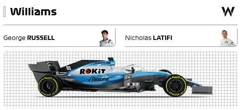 Williams 2020 F1
