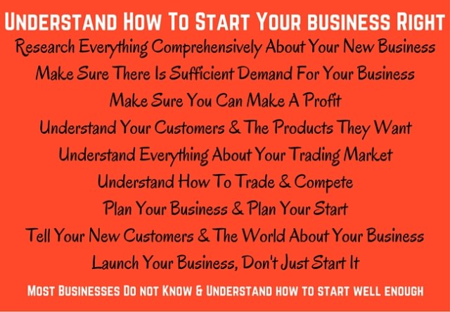 Copy-of-Copy-of-Know-Understand-Your-Customer Starting & Running A Business