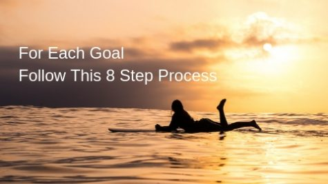 Follow-this-process-e1549282872608 8 Step Goal Setting Process For Success