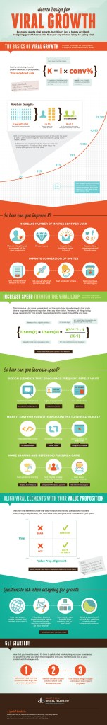 INFOGRAPHIC: Design for Viral Growth