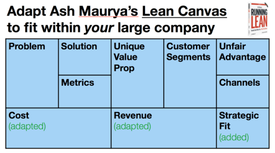 leancanvas_adapted