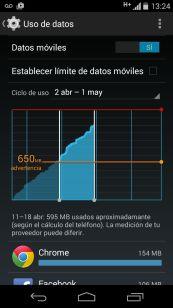consumo de datos-celulares