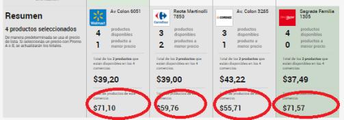 precios-claros-ticket-más-barato