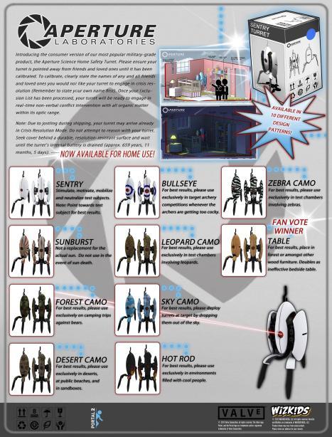 NECA Portal 2 Turret Checklist
