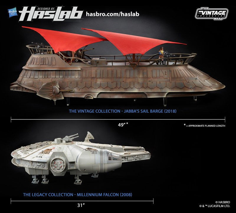 Hasbro: HASLAB's Jabba Sail Barge is Closing in on it's Final Days