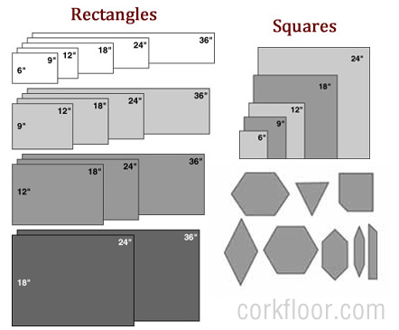 globus_cork_tile_shapes