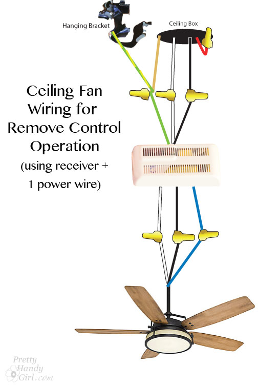 hunter ceiling fan remote wiring diagram how to install a ceiling fan pretty handy girl  how to install a ceiling fan pretty