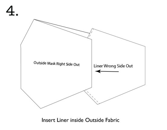 Insert Liner inside Outside Fabric