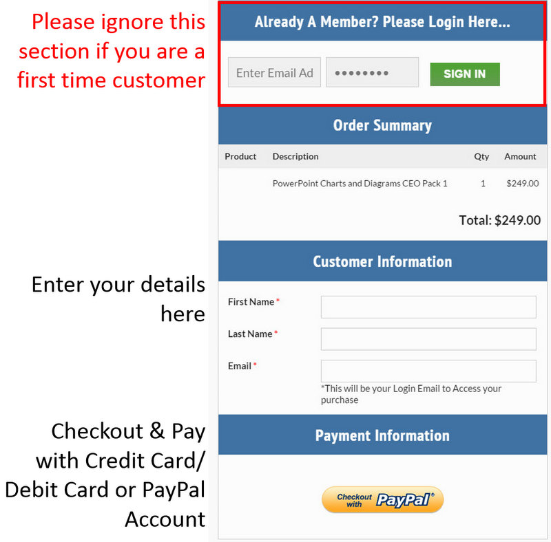 instructions-for-checkout-page