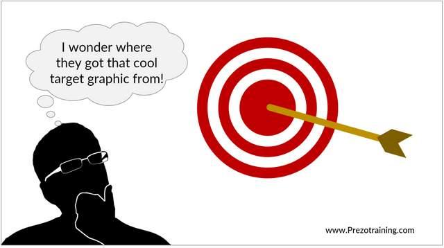Average PowerPoint User