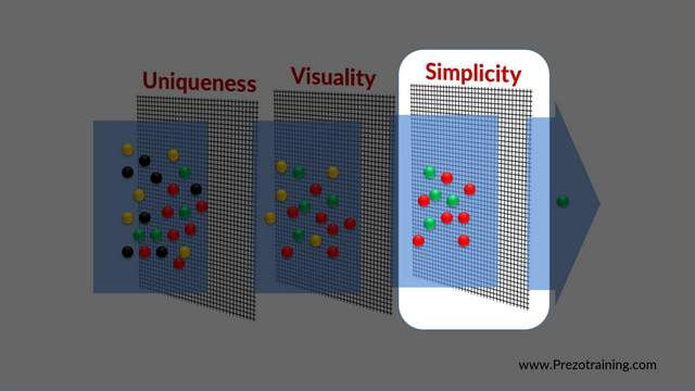 Simplicity Filter