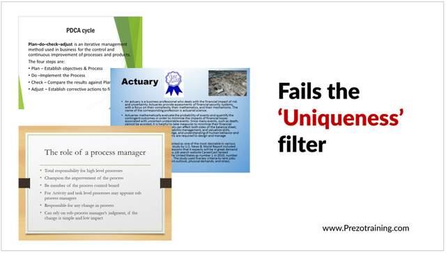 Slides That Fail Uniqueness Filter