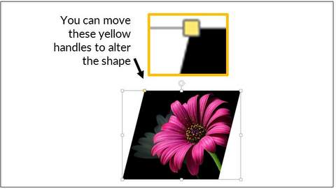 Yellow Handles To Adjust Picture Shape