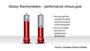 PowerPoint Data Chart Thermometer