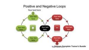 PowerPoint Loops