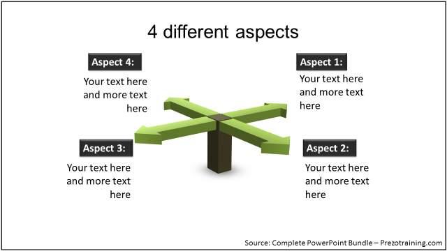 creative-metaphor-in-powerpoint-sigpost-template