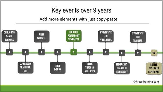 fresh-powerpoint-template-timeline-makeover