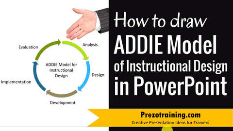 How to Create ADDIE Model in PowerPoint