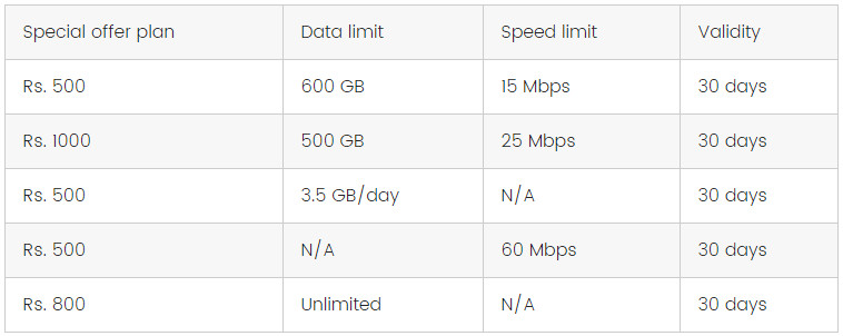 Special Jio Giga Fiber Broadband Plans