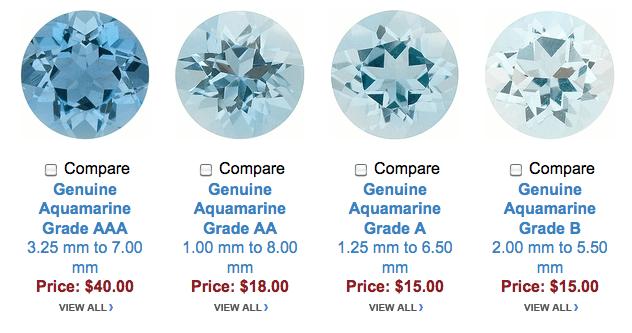 Aquamarine Gemstone Color Chart