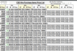 CSD Price List 2019 CSD Hire Purchase Items Price List