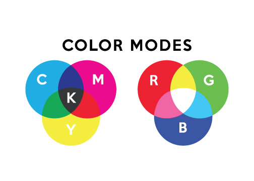 COLOR-CODES