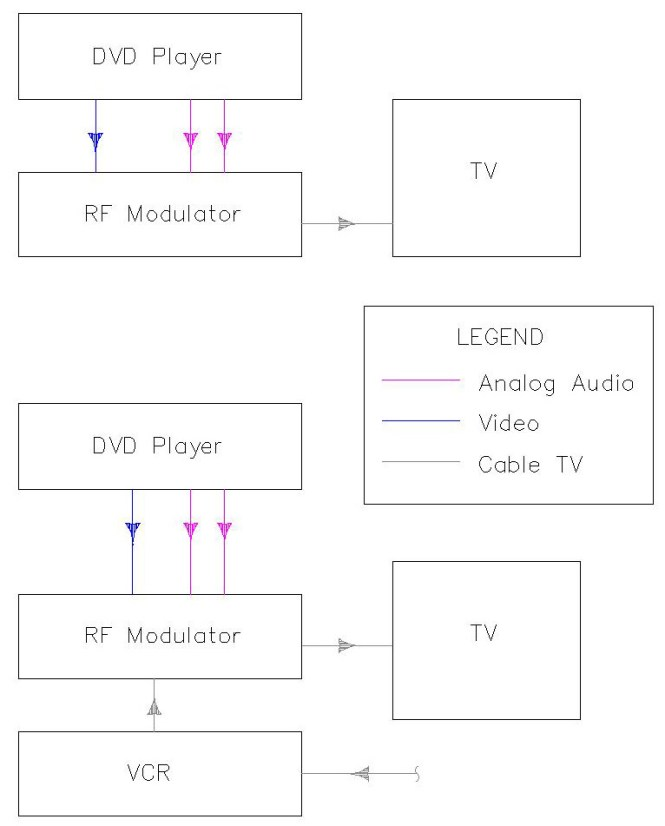 home theater speaker wiring home image wiring diagram home theatre speaker wiring diagrams the wiring on home theater speaker wiring