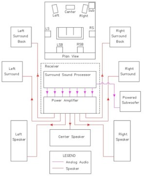 Lm4962 Speaker Wiring Circuit Diagram | Owner And manual