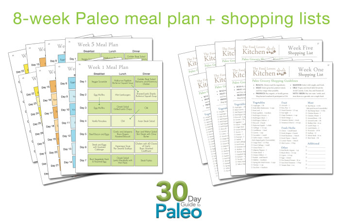 Paleo Weekly Meal Plans
