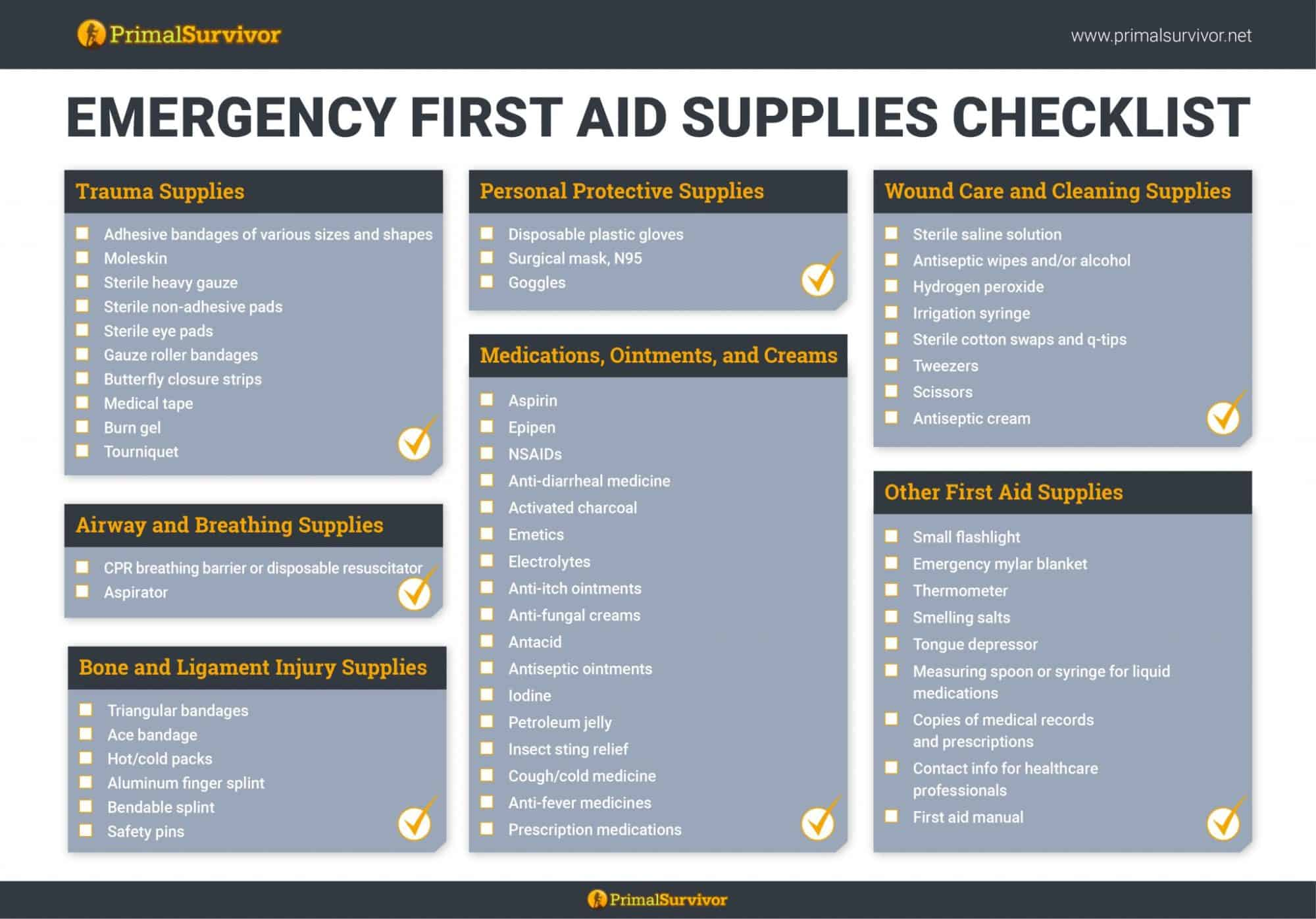 The First Aid Supplies Checklist You Can T Live Without