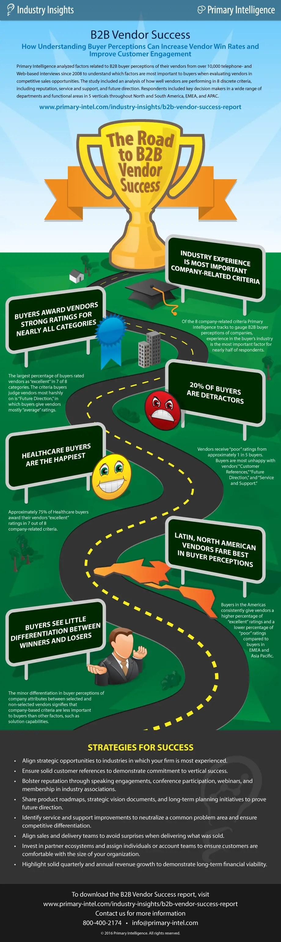 B2B-Vendor-Success-Infographic