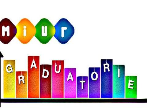 Novità nel decreto scuola e dell'ordinanza che il Miur sta revisionando con i sindacati, parliamo delle graduatorie provinciali 2020 supplenze e di Istituto