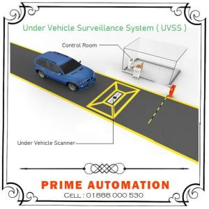Under Vehicle Surveillance or Inspection System-UVSS