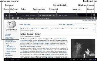 How To Use Internet Menu On Samsung Galaxy Tab 2