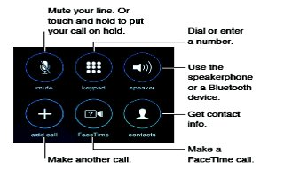 How To Use Call Options - iPhone 5S